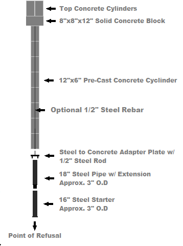 concrete-steel-hybrid